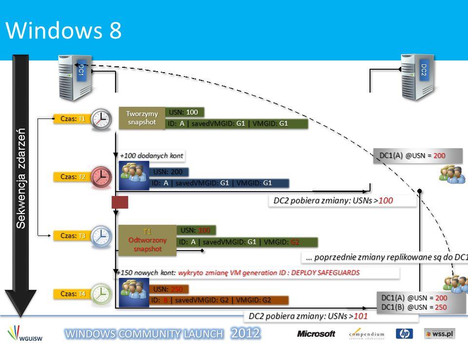 Windows 8 Sekwencja zdarzeń DC2 pobiera zmiany: USNs >100