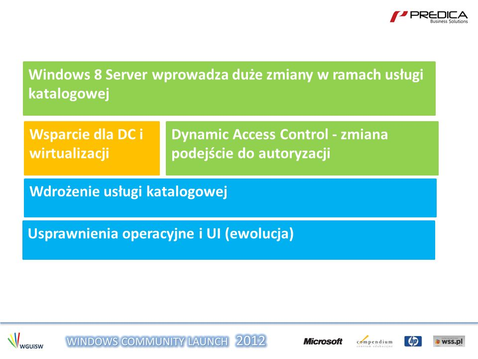 Windows 8 Server wprowadza duże zmiany w ramach usługi katalogowej