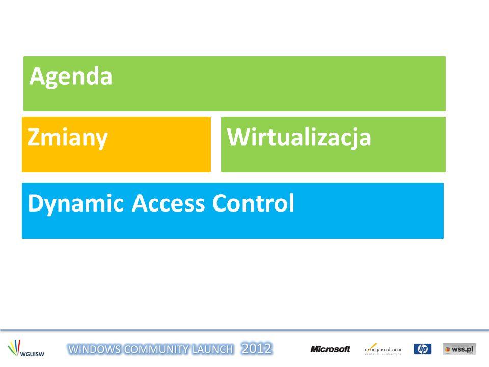 Agenda Zmiany Wirtualizacja Dynamic Access Control