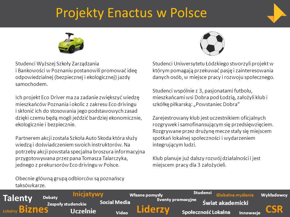 Projekty Enactus w Polsce