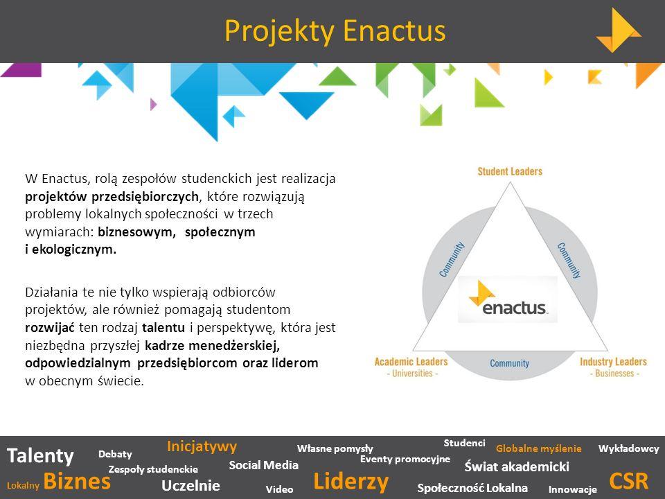 Projekty Enactus Liderzy CSR Talenty Inicjatywy Uczelnie