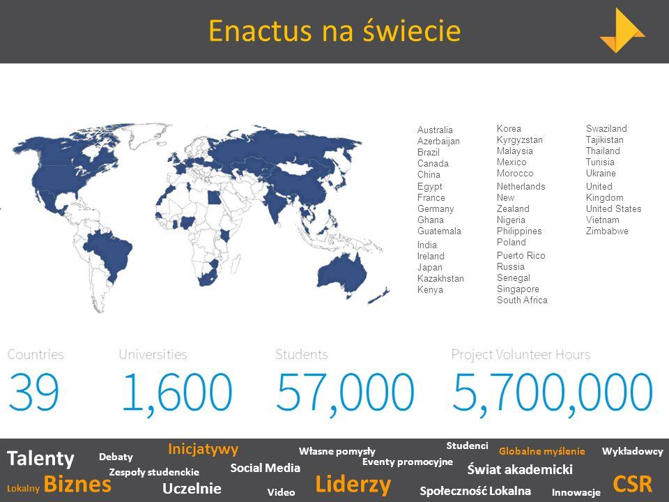 Enactus na świecie Liderzy CSR Talenty Inicjatywy Uczelnie