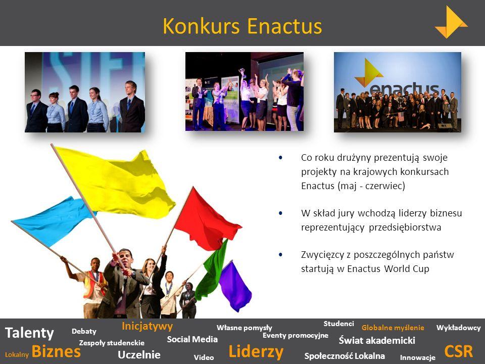 Konkurs Enactus Liderzy CSR Talenty Inicjatywy Uczelnie