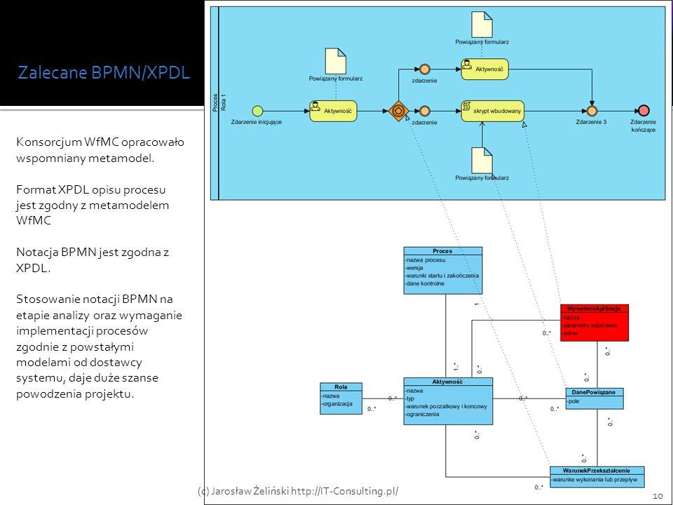 Zalecane BPMN/XPDL Konsorcjum WfMC opracowało wspomniany metamodel.