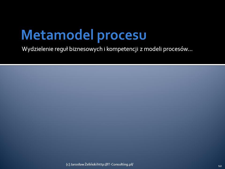Metamodel procesu Wydzielenie reguł biznesowych i kompetencji z modeli procesów… (c) Jarosław Żeliński http://IT-Consulting.pl/