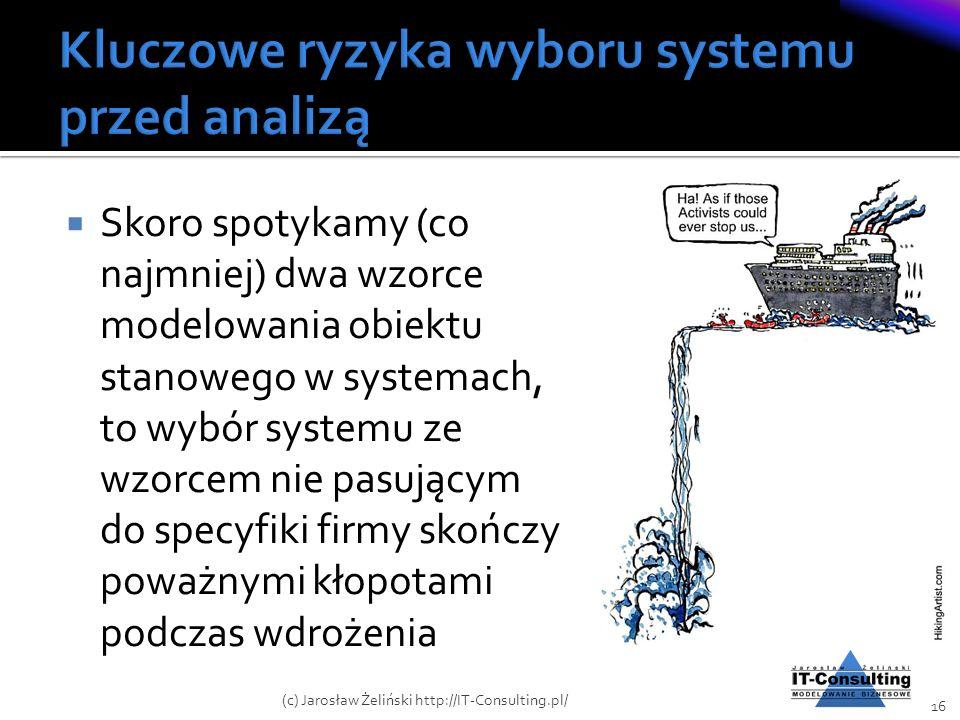 Kluczowe ryzyka wyboru systemu przed analizą