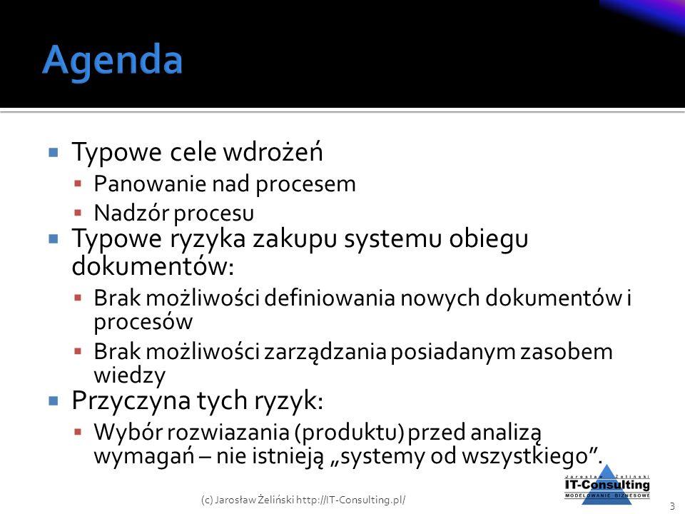 Agenda Typowe cele wdrożeń