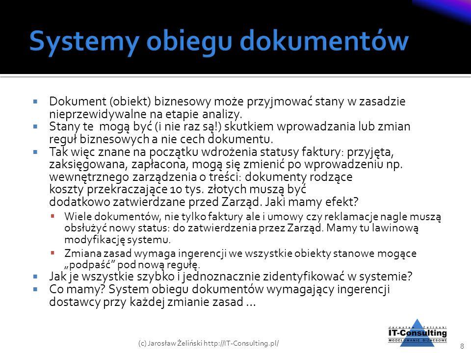 Systemy obiegu dokumentów