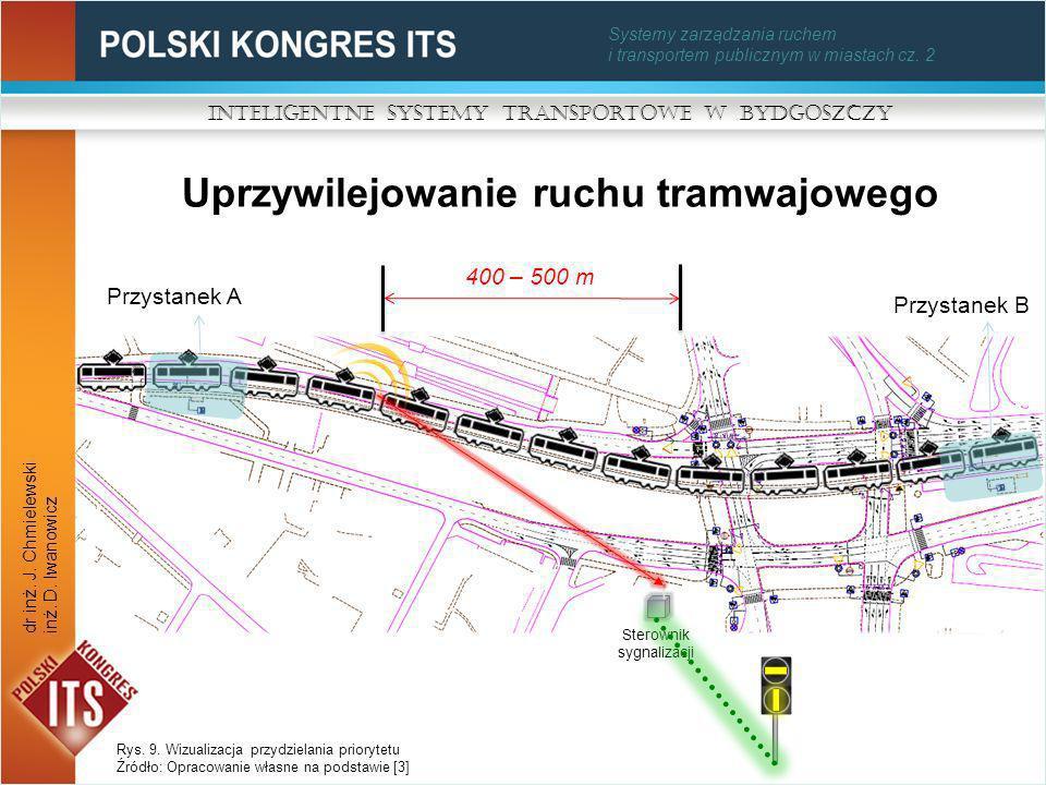 Uprzywilejowanie ruchu tramwajowego