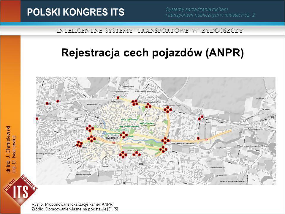 Rejestracja cech pojazdów (ANPR)