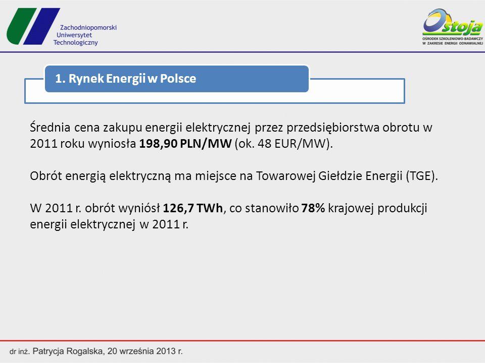 1. Rynek Energii w Polsce Średnia cena zakupu energii elektrycznej przez przedsiębiorstwa obrotu w 2011 roku wyniosła 198,90 PLN/MW (ok. 48 EUR/MW).