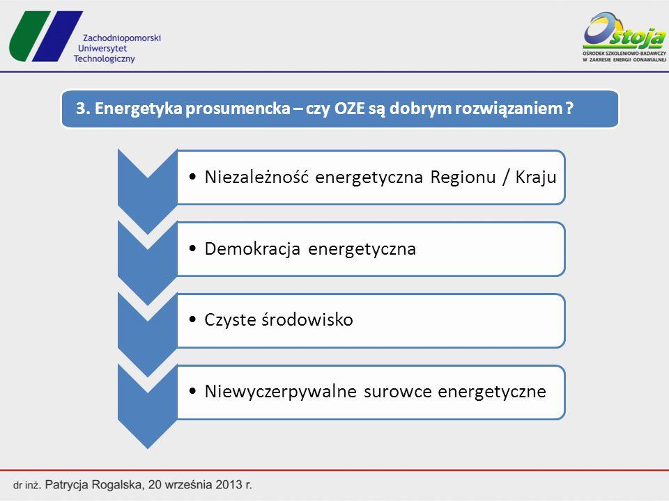 3. Energetyka prosumencka – czy OZE są dobrym rozwiązaniem