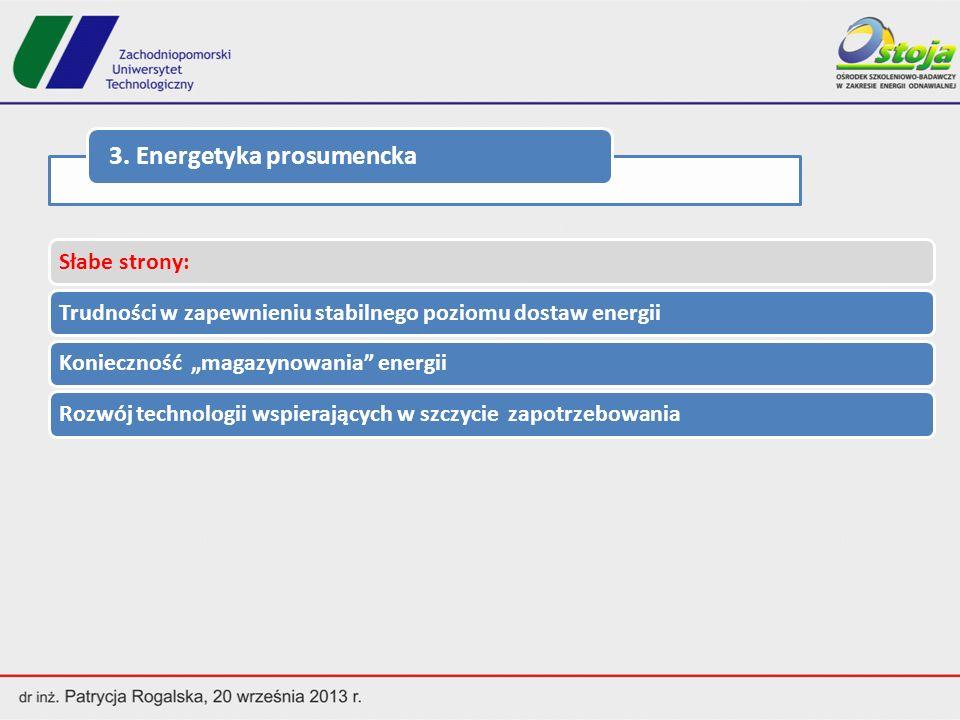 3. Energetyka prosumencka