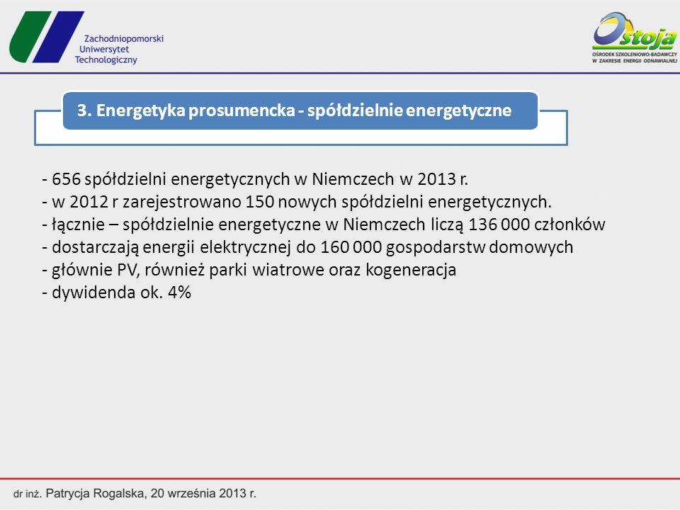 3. Energetyka prosumencka - spółdzielnie energetyczne