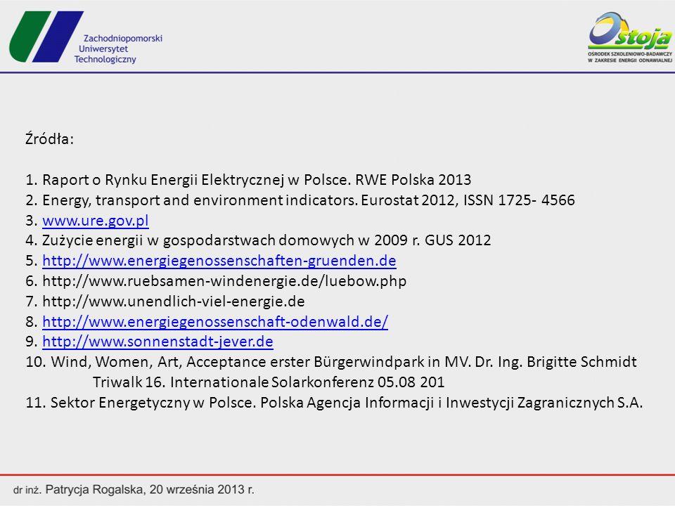 Źródła: 1. Raport o Rynku Energii Elektrycznej w Polsce. RWE Polska 2013.