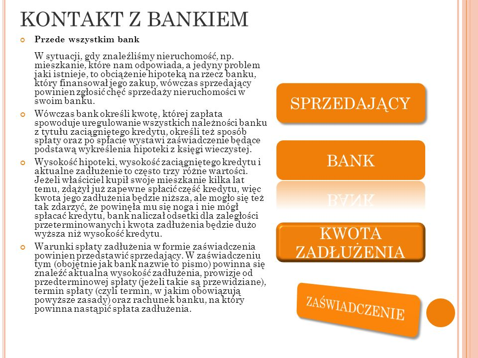 KONTAKT Z BANKIEM SPRZEDAJĄCY BANK KWOTA ZADŁUŻENIA ZAŚWIADCZENIE