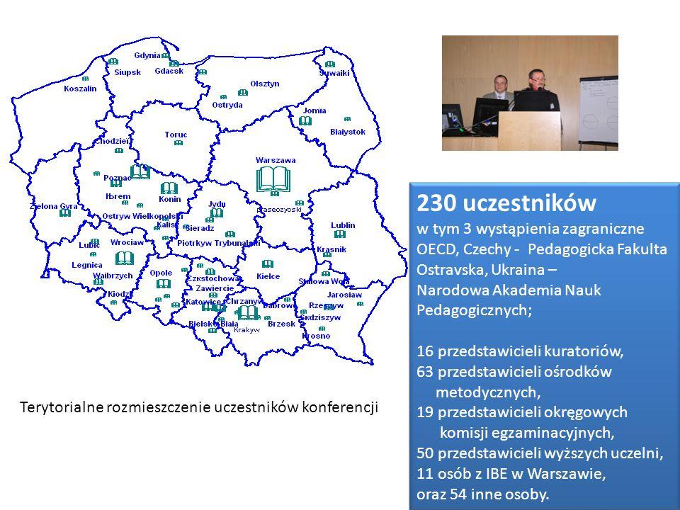 230 uczestników w tym 3 wystąpienia zagraniczne