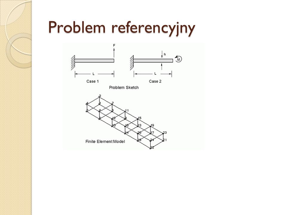 Problem referencyjny