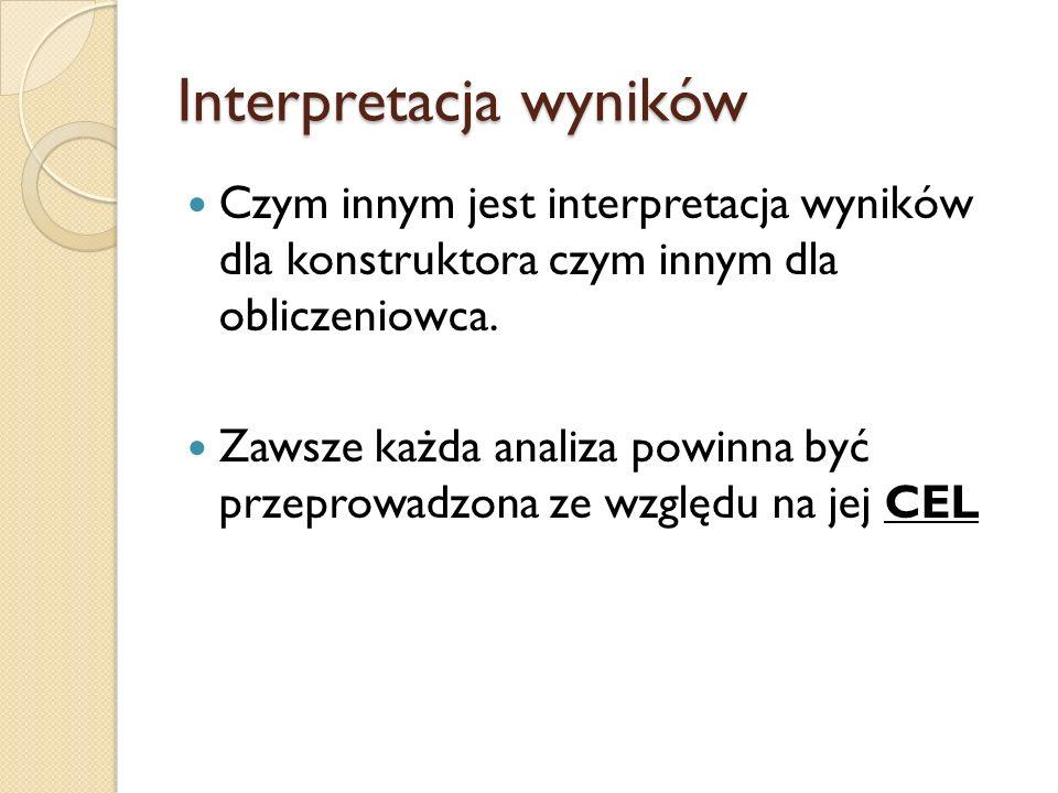 Interpretacja wyników