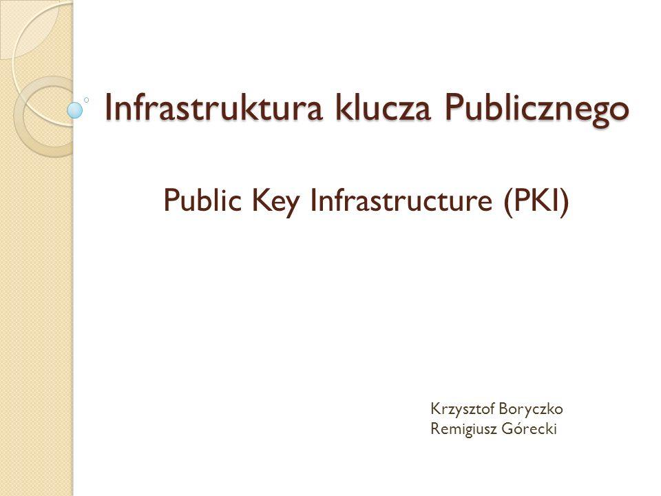 Infrastruktura klucza Publicznego