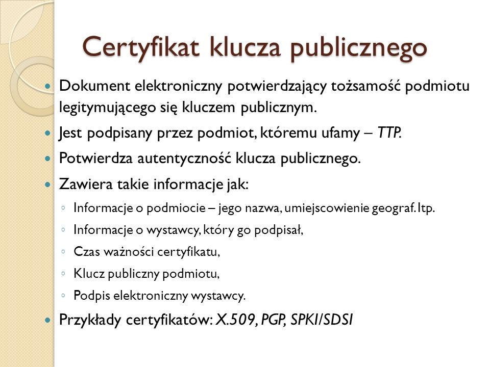 Certyfikat klucza publicznego