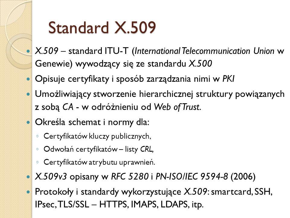 Standard X.509 X.509 – standard ITU-T (International Telecommunication Union w Genewie) wywodzący się ze standardu X.500.