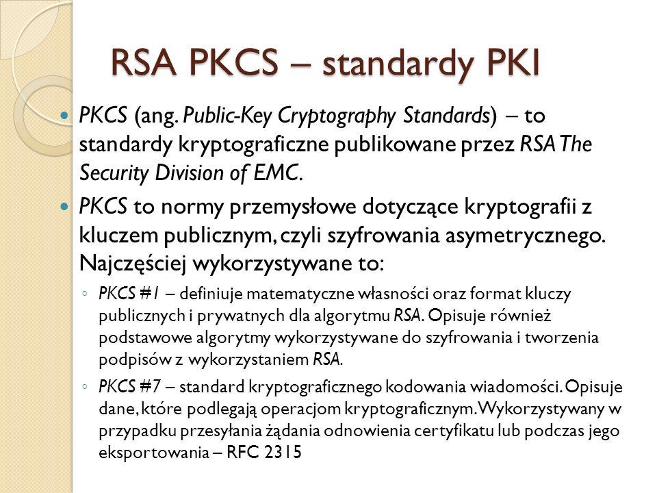 RSA PKCS – standardy PKI