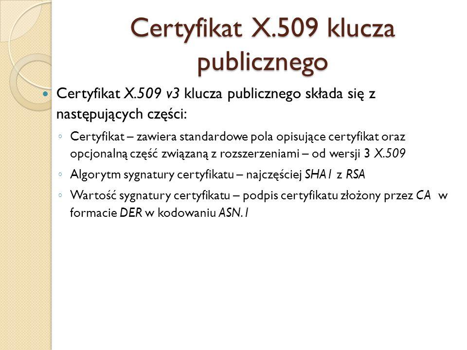 Certyfikat X.509 klucza publicznego