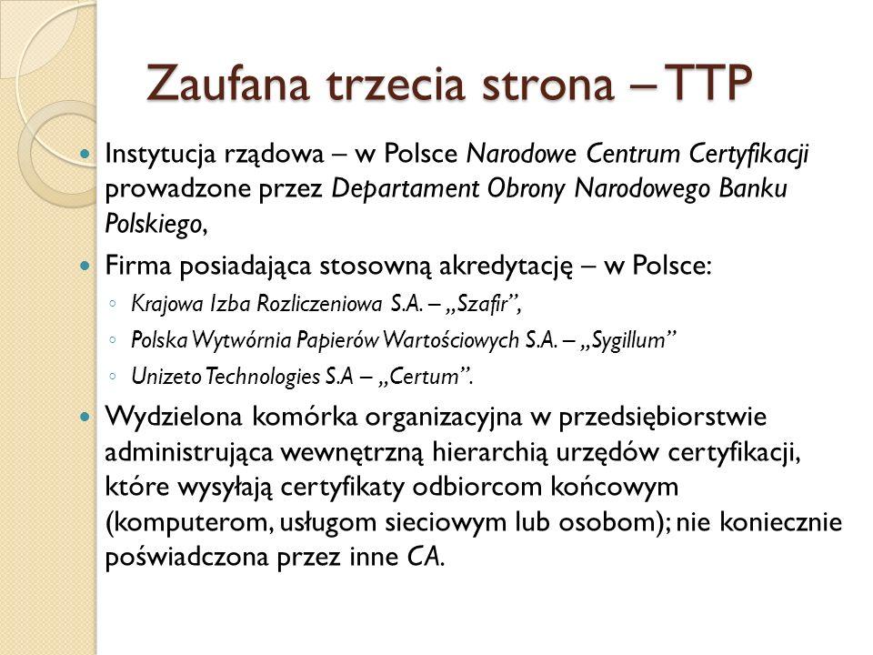 Zaufana trzecia strona – TTP