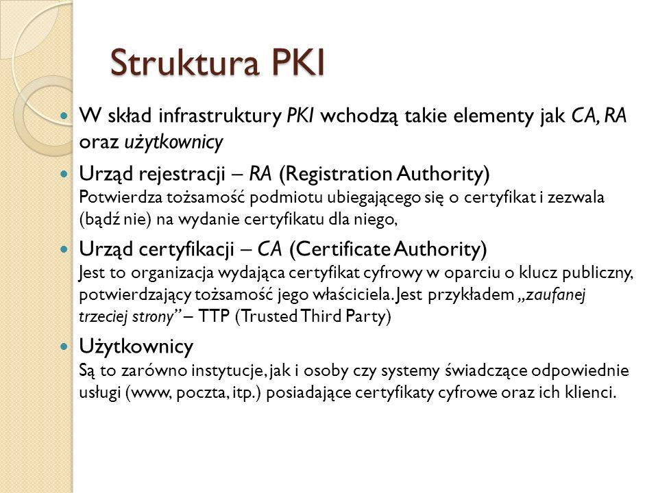 Struktura PKI W skład infrastruktury PKI wchodzą takie elementy jak CA, RA oraz użytkownicy.