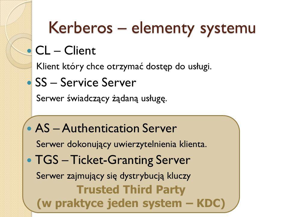 Kerberos – elementy systemu