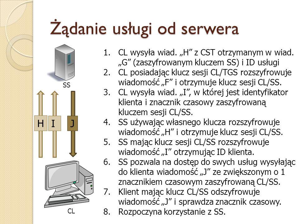 Żądanie usługi od serwera