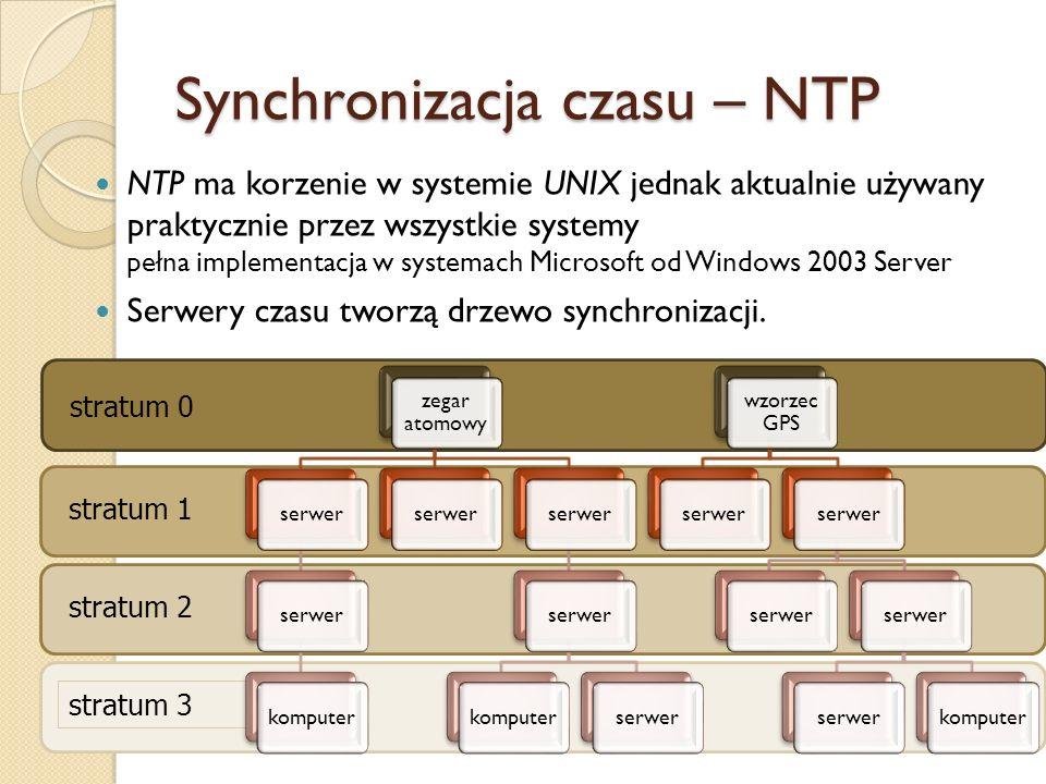 Synchronizacja czasu – NTP