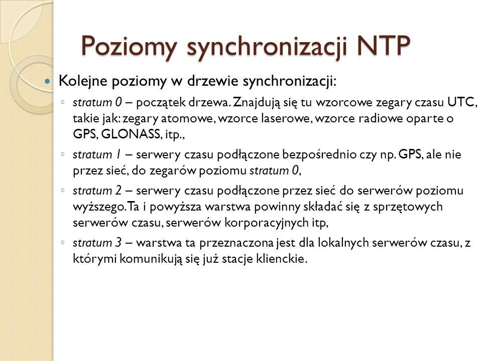 Poziomy synchronizacji NTP