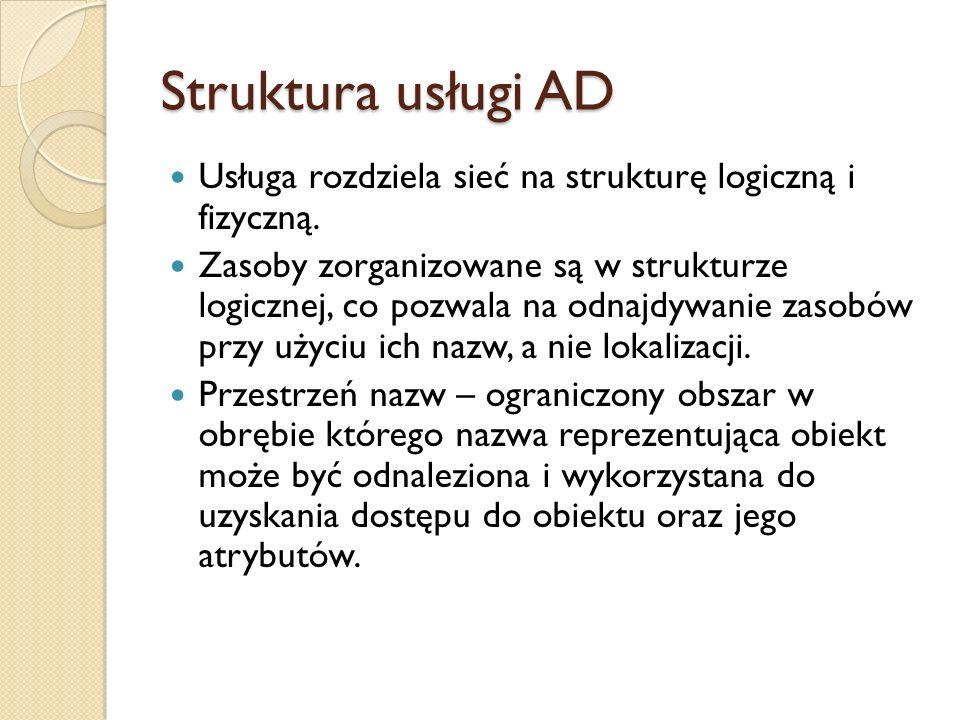 Struktura usługi AD Usługa rozdziela sieć na strukturę logiczną i fizyczną.