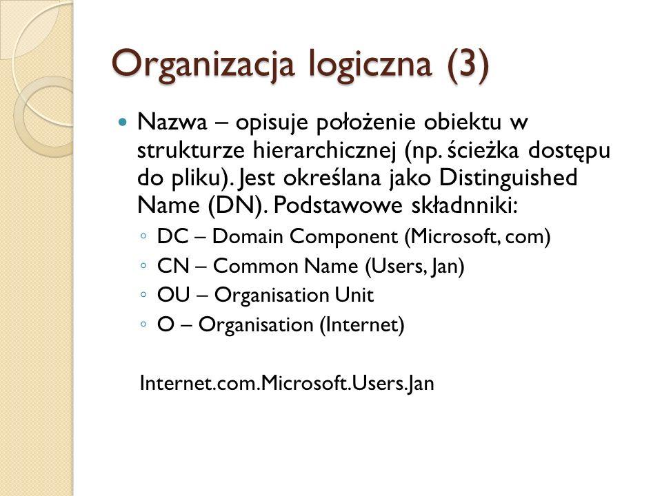Organizacja logiczna (3)