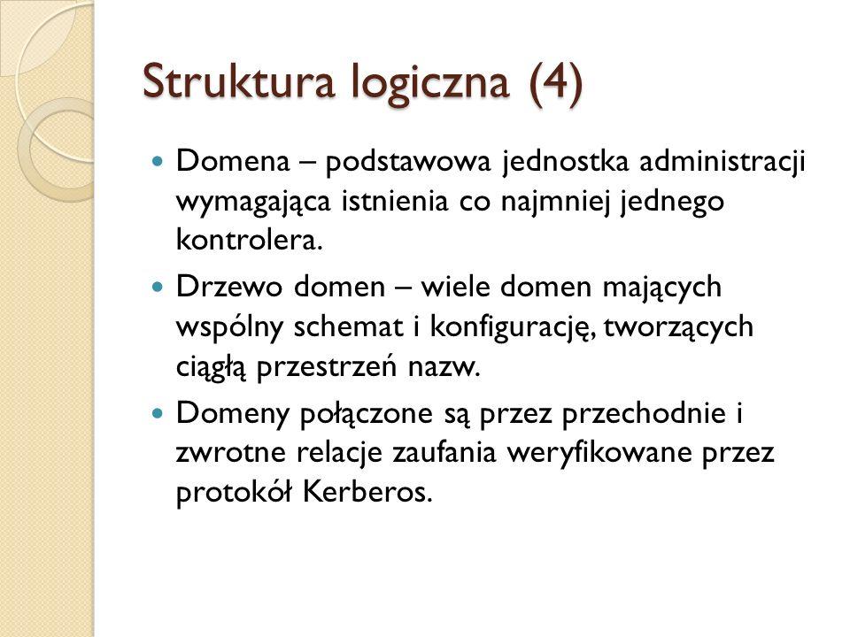 Struktura logiczna (4) Domena – podstawowa jednostka administracji wymagająca istnienia co najmniej jednego kontrolera.