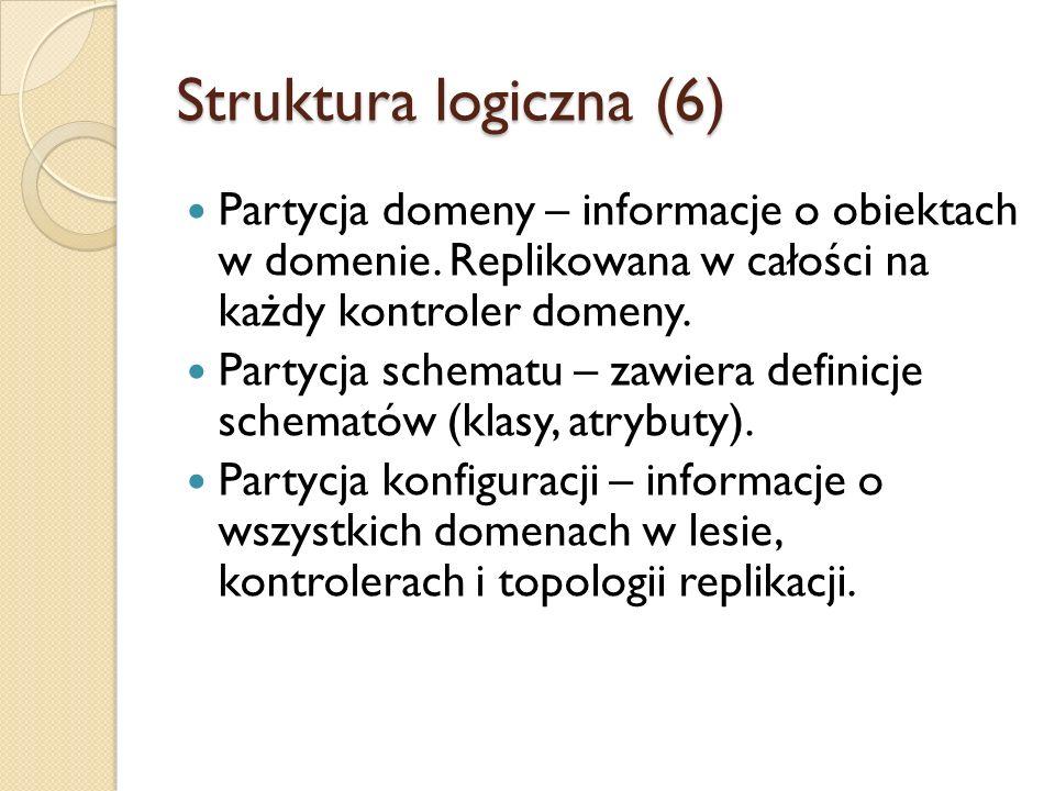 Struktura logiczna (6) Partycja domeny – informacje o obiektach w domenie. Replikowana w całości na każdy kontroler domeny.