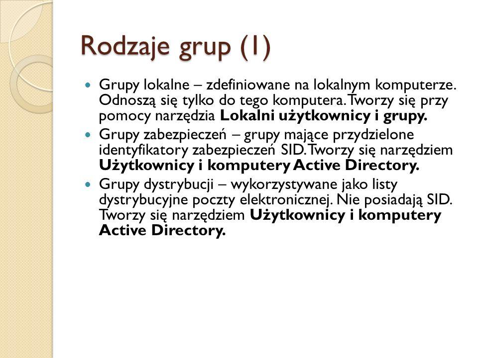 Rodzaje grup (1)