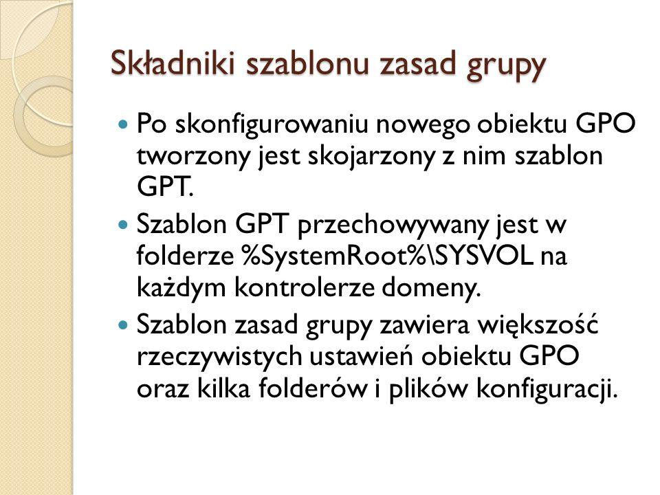 Składniki szablonu zasad grupy