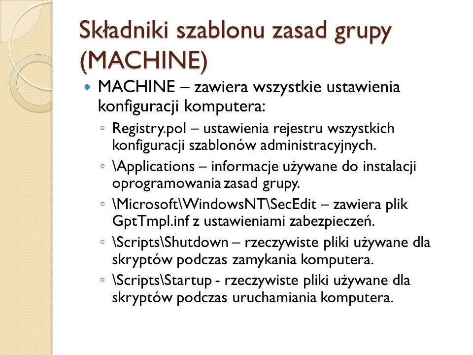 Składniki szablonu zasad grupy (MACHINE)
