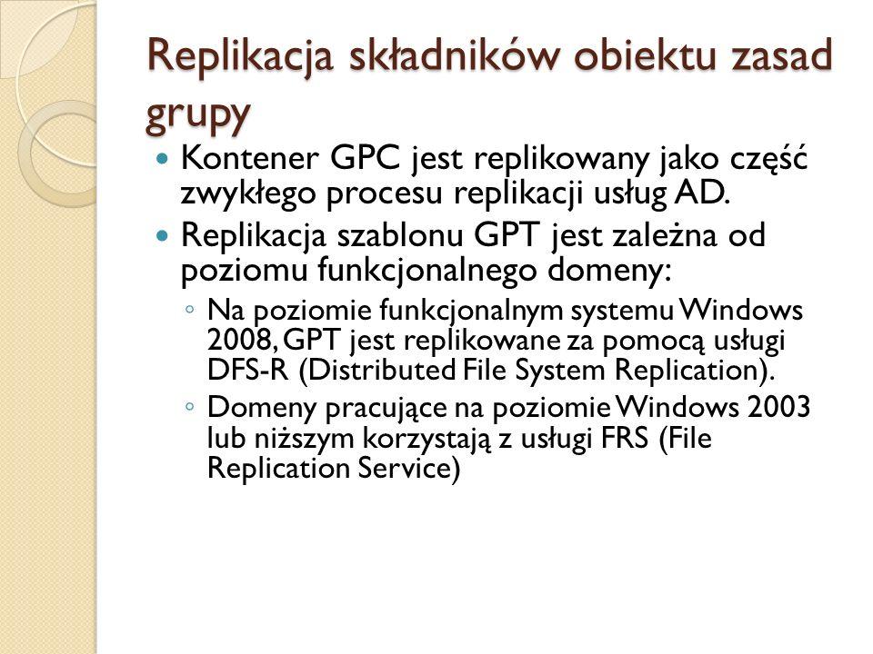 Replikacja składników obiektu zasad grupy