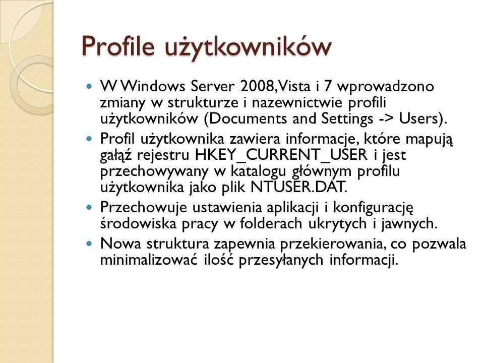 Profile użytkowników