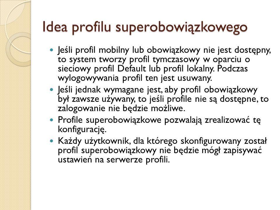Idea profilu superobowiązkowego