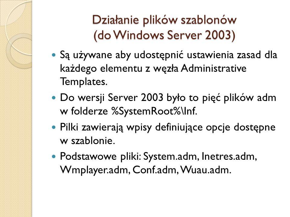Działanie plików szablonów (do Windows Server 2003)