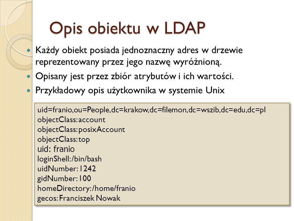Opis obiektu w LDAP Każdy obiekt posiada jednoznaczny adres w drzewie reprezentowany przez jego nazwę wyróżnioną.