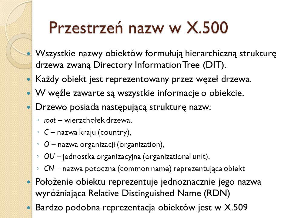 Przestrzeń nazw w X.500 Wszystkie nazwy obiektów formułują hierarchiczną strukturę drzewa zwaną Directory Information Tree (DIT).