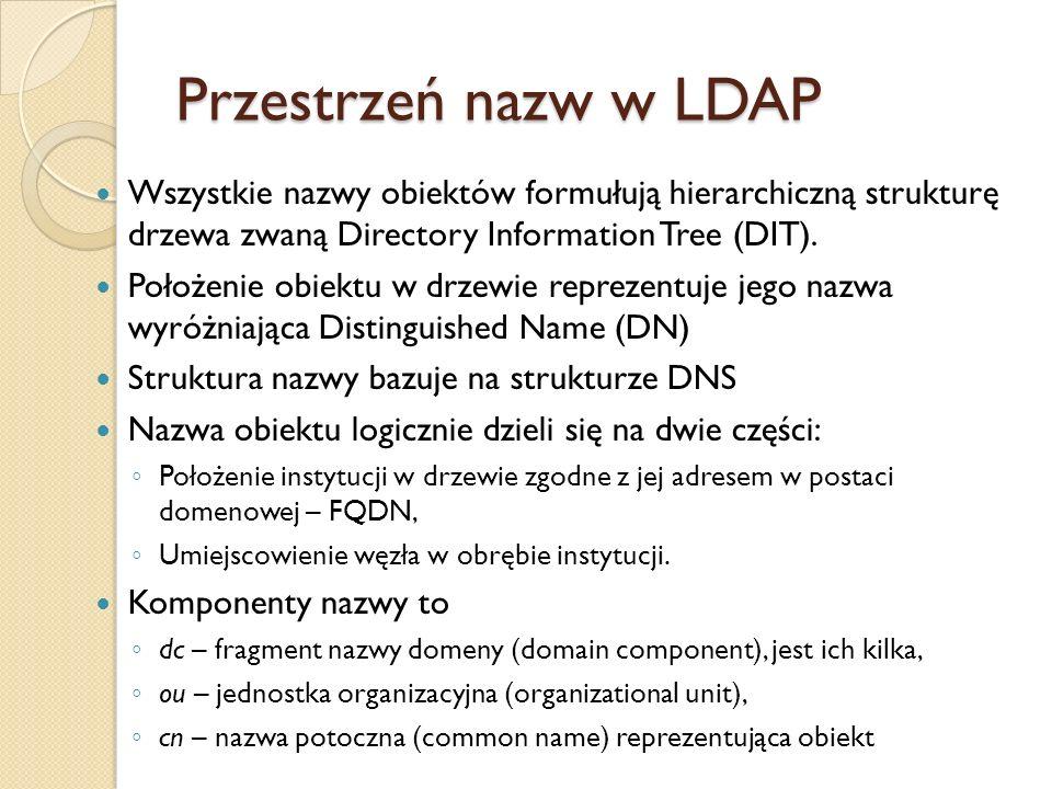 Przestrzeń nazw w LDAP Wszystkie nazwy obiektów formułują hierarchiczną strukturę drzewa zwaną Directory Information Tree (DIT).