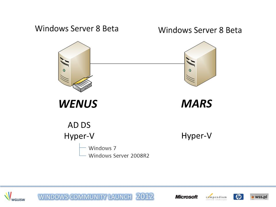WENUS AD DS Hyper-V MARS Windows 7 Windows Server 2008R2