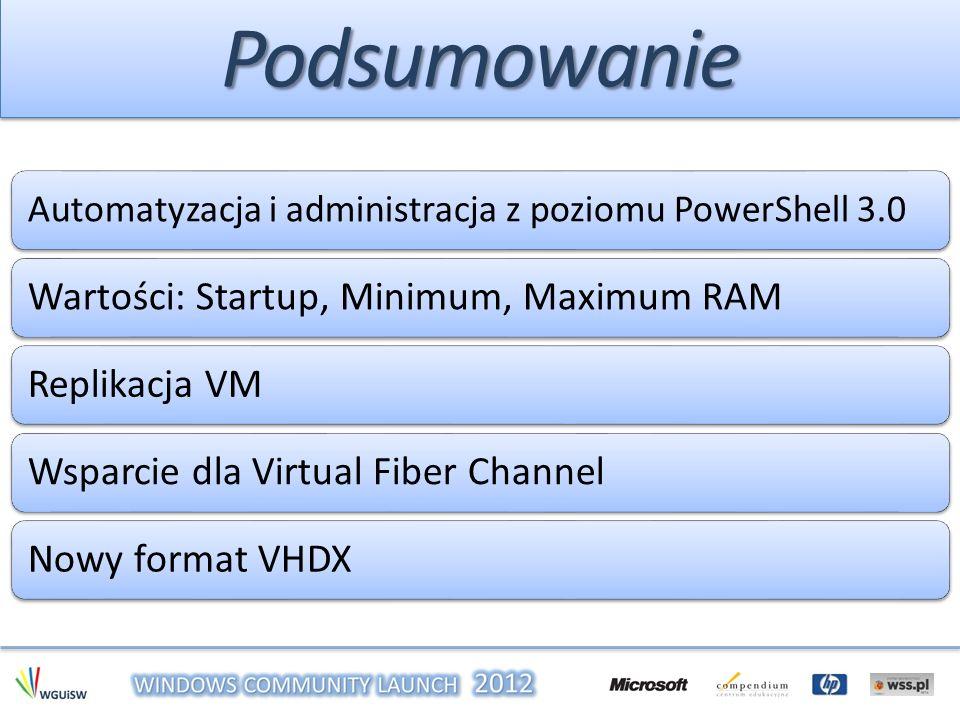 Podsumowanie Wartości: Startup, Minimum, Maximum RAM Replikacja VM